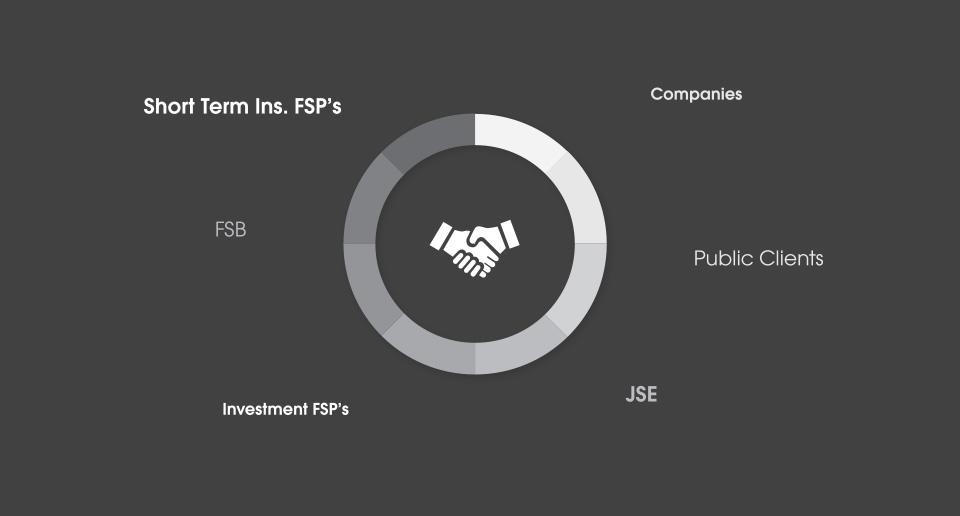 Graphs_Invest2